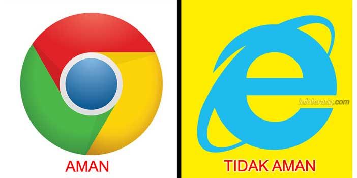 Peramban Web Browser Aman