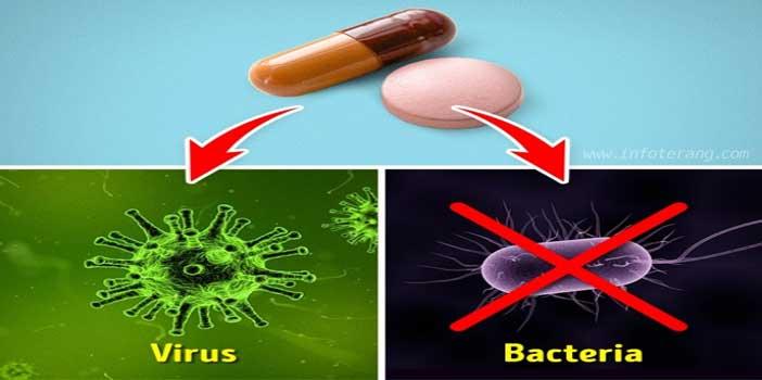 Mitos Hoax Antibiotik Membunuh Virus