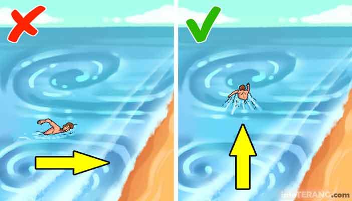 Cara Menghindari Arus Laut / Pantai yang Deras