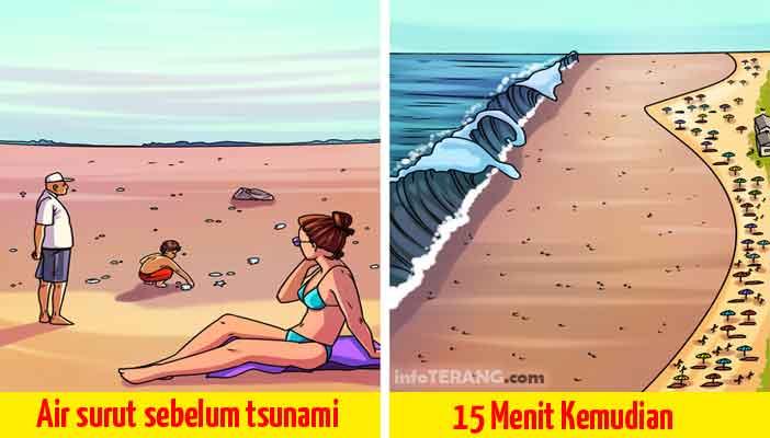 Air dipantai surut terlalu jauh dari garis pantai