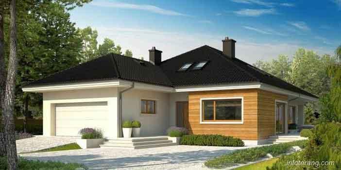 Model Rumah Minimalis Modern